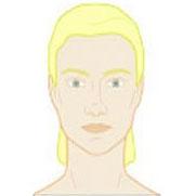 Скандинавский фототип