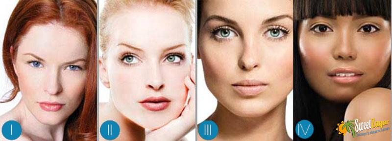 4 основных фототипа кожи